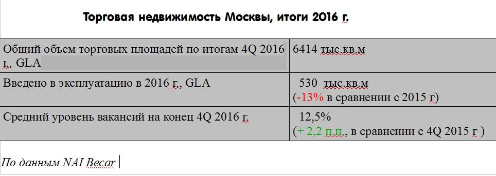 mosk2016